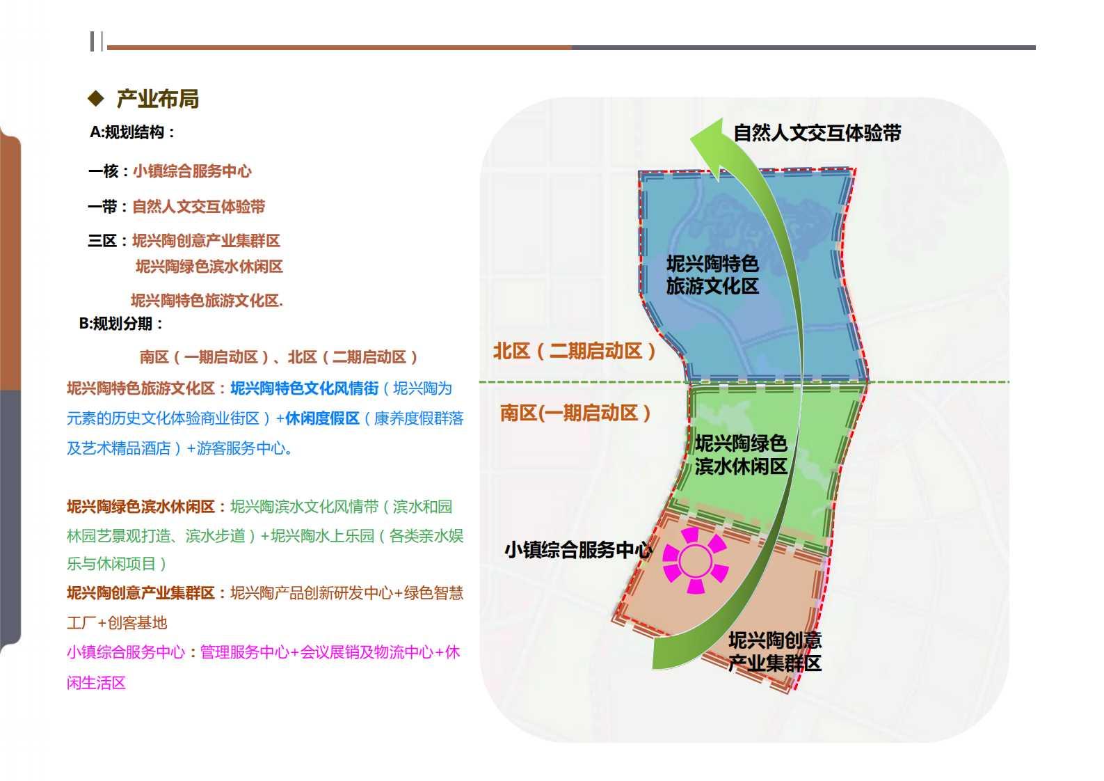 钦州坭兴陶特色小镇项目简介(4)_24.png