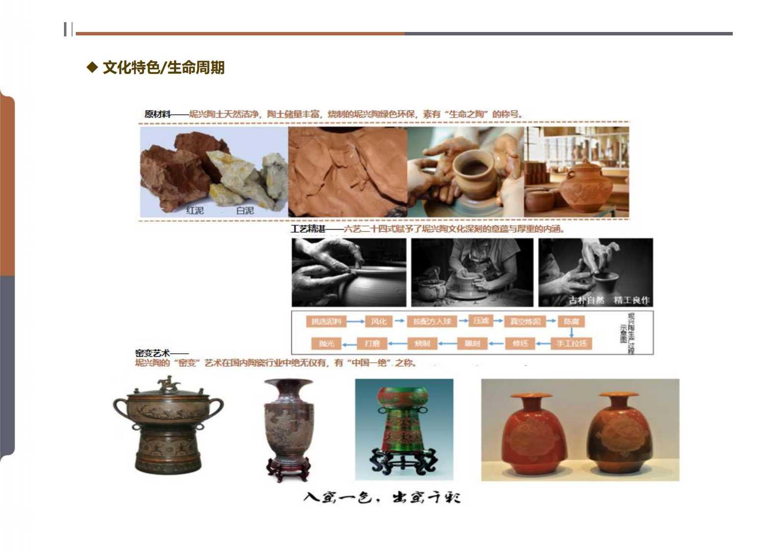 钦州坭兴陶特色小镇项目简介(4)_08.png