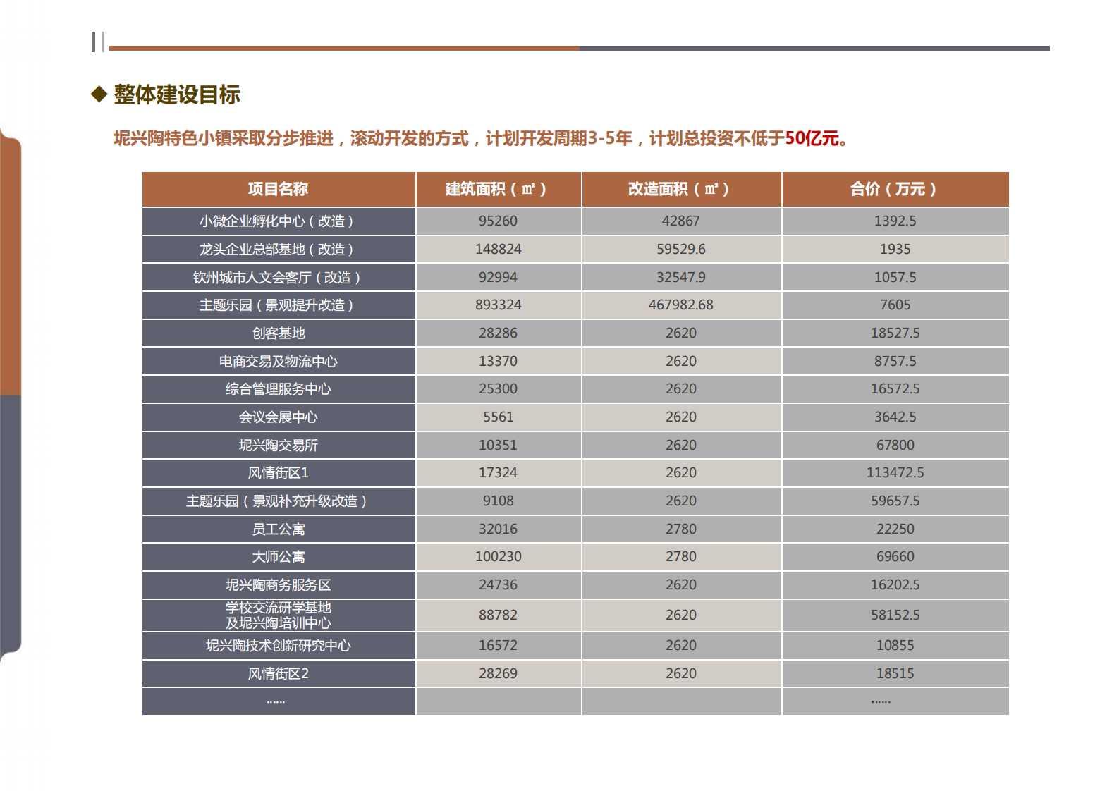 钦州坭兴陶特色小镇项目简介(4)_30.png